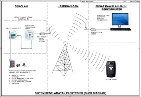 Rca Wiring Diagram further Speaker Wiring Schematic additionally Desktop Power Switch Wiring Diagram furthermore 3 5mm Plug To 2 as well Sound System Wiring Diagram. on 851172 what do you call these cables